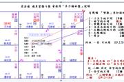飞星紫微基本手法详解「飞星」与「飞宫」