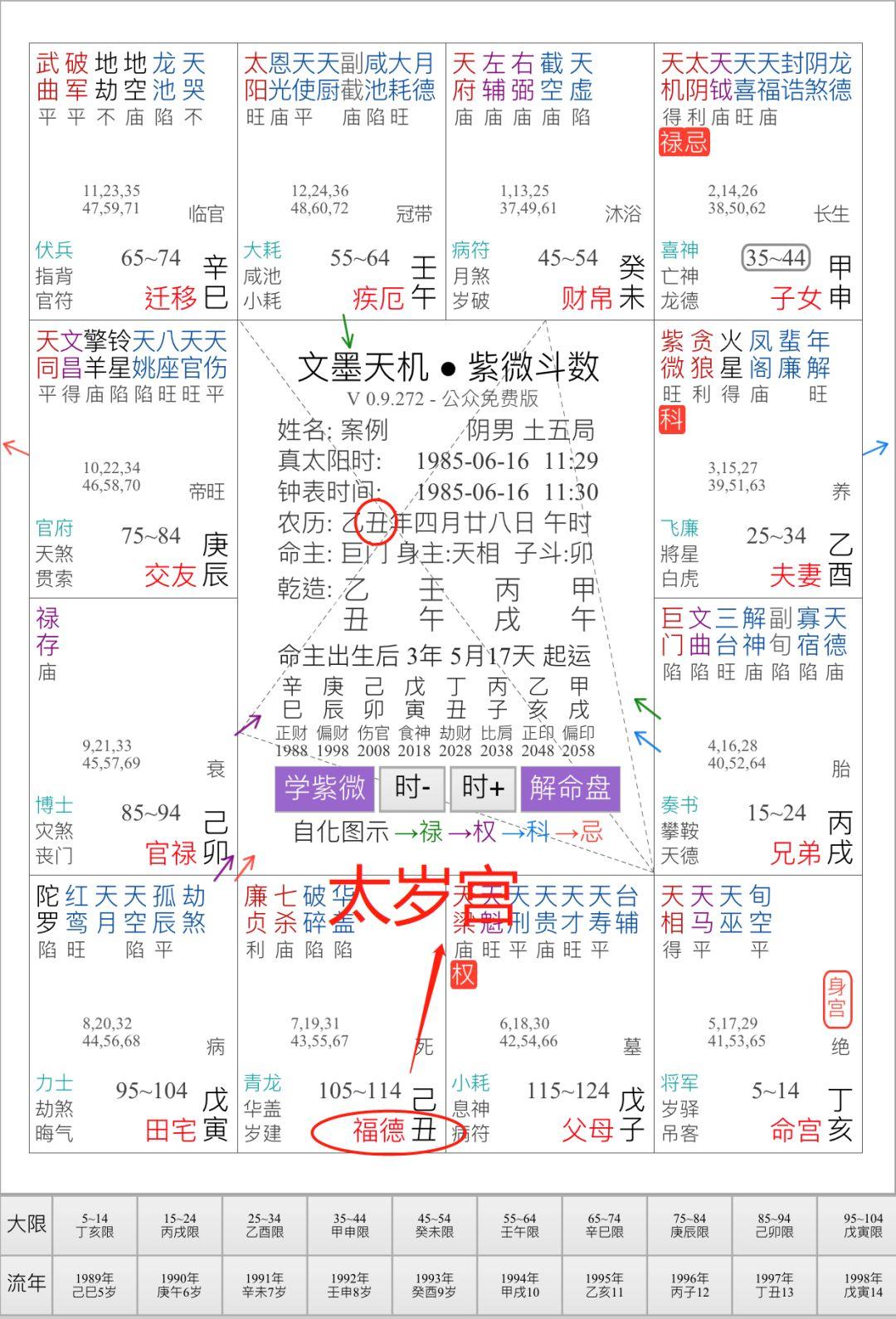 紫微斗数基础(7)生肖属相太岁宫